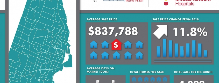 Toronto Real Estate Update by Kory Gorgani